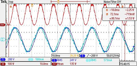 Rysunek 3. Przebiegi dla zasilacza posiadającego aktywny układ korekcji współczynnika mocy (PFC) Napięcie sieci [niebieski], prąd pobierany z sieci [cyjan], moc chwilowa [czerwony]