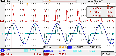 Rysunek 4. Przebiegi dla zasilacza nie posiadającego układu aktywnej korekcji współczynnika mocy. Napięcie sieci [niebieski], prąd pobierany z sieci [cyjan], moc chwilowa [czerwony]